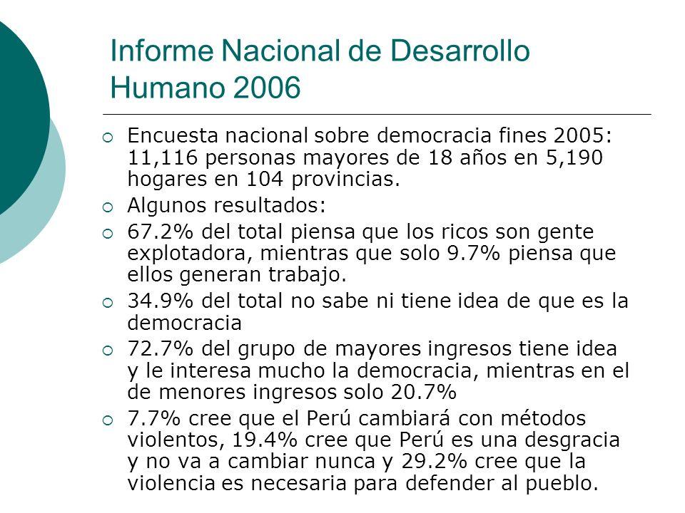 Informe Nacional de Desarrollo Humano 2006 Encuesta nacional sobre democracia fines 2005: 11,116 personas mayores de 18 años en 5,190 hogares en 104 p