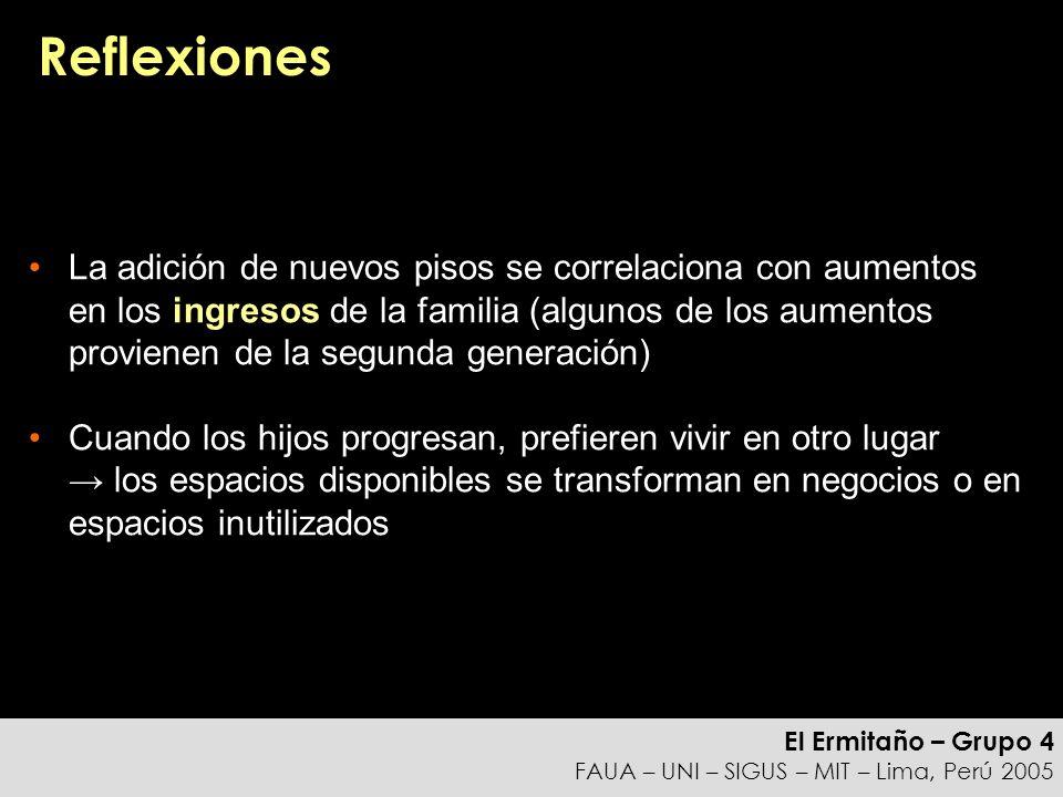 El Ermitaño – Grupo 4 FAUA – UNI – SIGUS – MIT – Lima, Perú 2005 Reflexiones La adición de nuevos pisos se correlaciona con aumentos en los ingresos d