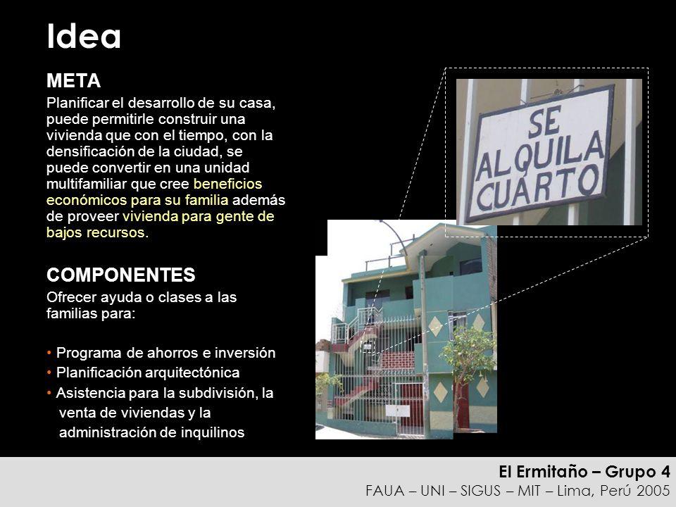 El Ermitaño – Grupo 4 FAUA – UNI – SIGUS – MIT – Lima, Perú 2005 Idea META Planificar el desarrollo de su casa, puede permitirle construir una viviend