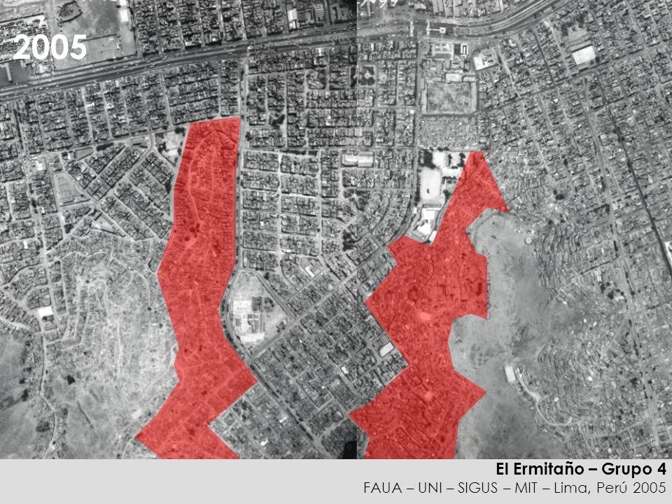 El Ermitaño – Grupo 4 FAUA – UNI – SIGUS – MIT – Lima, Perú 2005 Demanda de Vivienda Económica en Lima Fuente: Fondo Mivivienda, 2004