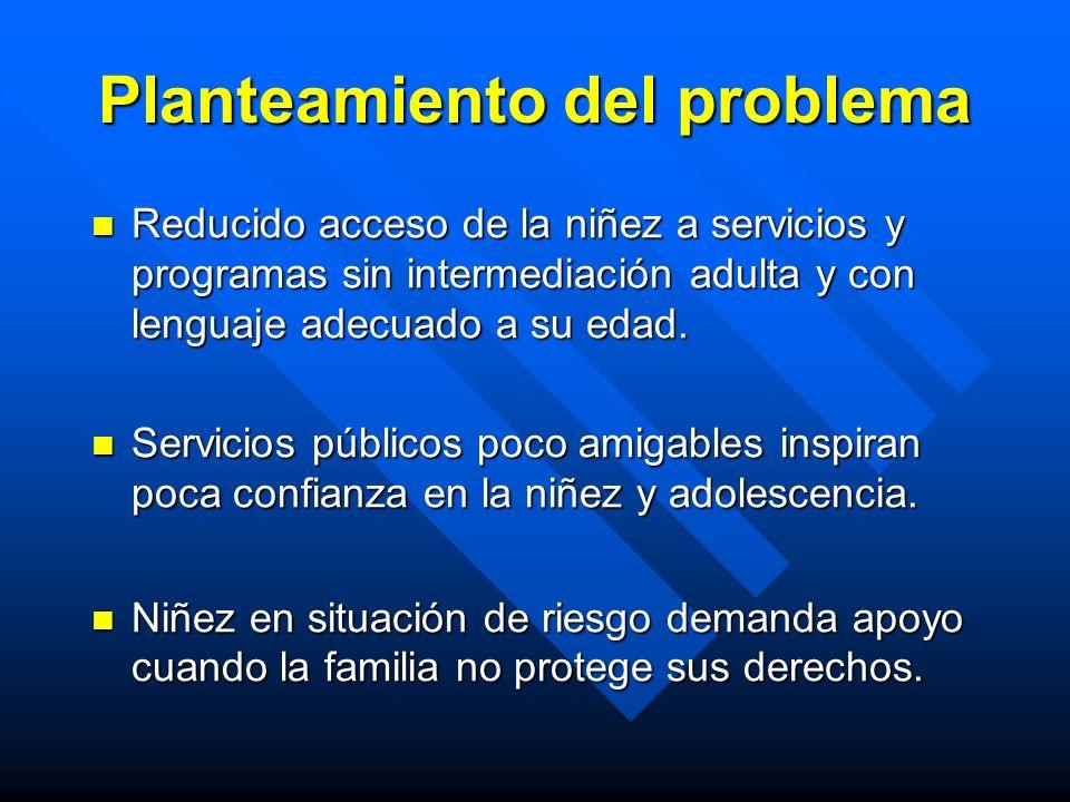 Planteamiento del problema Reducido acceso de la niñez a servicios y programas sin intermediación adulta y con lenguaje adecuado a su edad. Reducido a