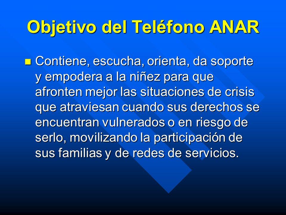 Objetivo del Teléfono ANAR Contiene, escucha, orienta, da soporte y empodera a la niñez para que afronten mejor las situaciones de crisis que atravies