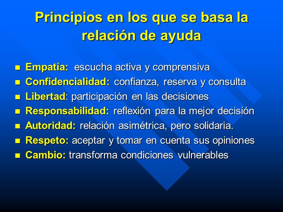 Principios en los que se basa la relación de ayuda Empatía: escucha activa y comprensiva Empatía: escucha activa y comprensiva Confidencialidad: confi