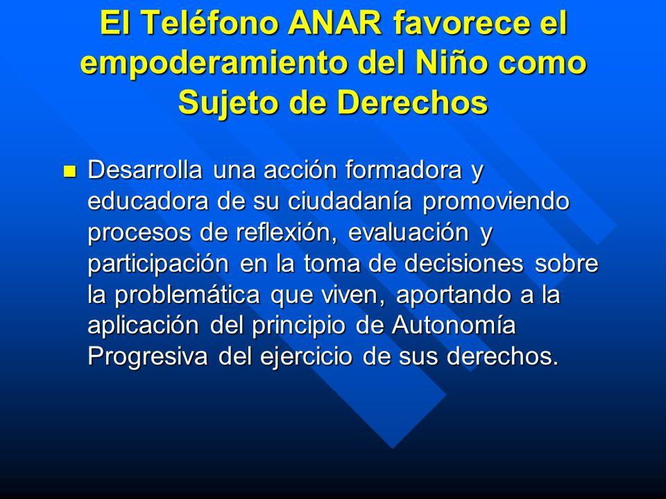 El Teléfono ANAR favorece el empoderamiento del Niño como Sujeto de Derechos Desarrolla una acción formadora y educadora de su ciudadanía promoviendo
