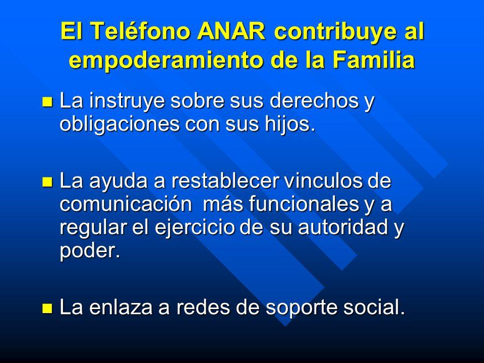 El Teléfono ANAR enlaza al niño y su familia a redes sociales Brinda condiciones para canalizar y formalizar ayuda jurídica, social, administrativa o jurisdiccional que proporcione garantías para la protección y defensa de sus derechos con los servicios del Estado.