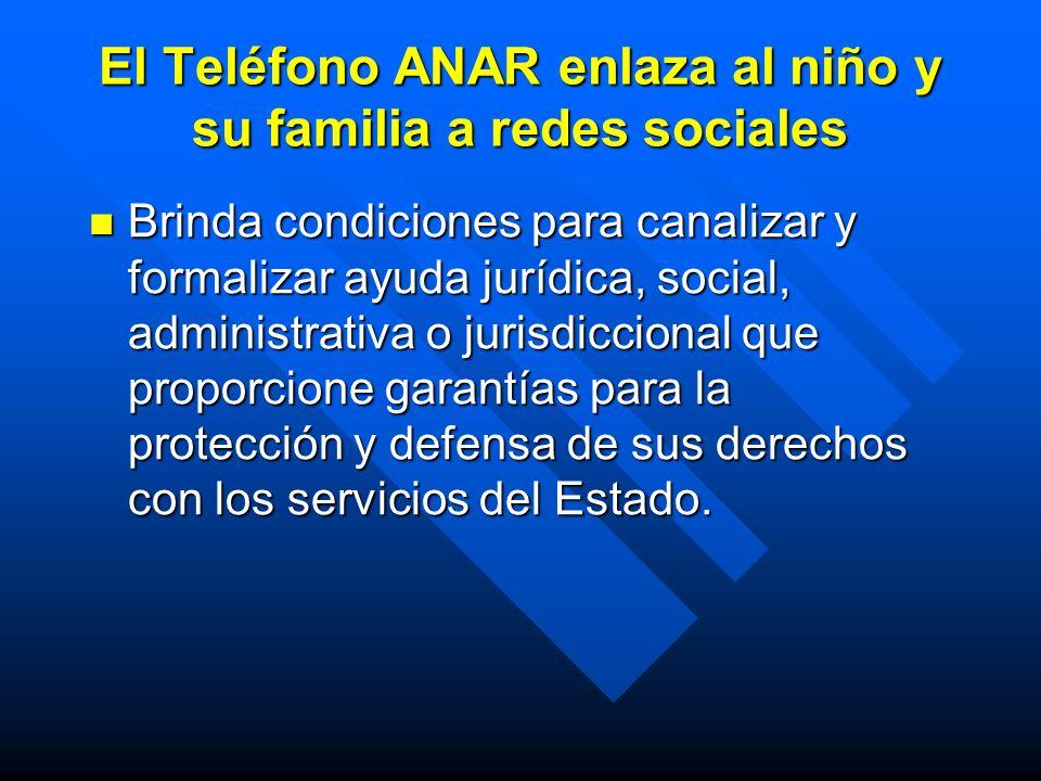 El Teléfono ANAR enlaza al niño y su familia a redes sociales Brinda condiciones para canalizar y formalizar ayuda jurídica, social, administrativa o
