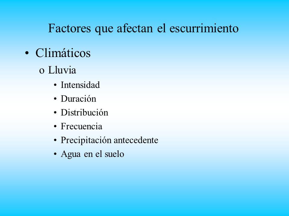 Factores que afectan el escurrimiento Climáticos oLluvia Intensidad Duración Distribución Frecuencia Precipitación antecedente Agua en el suelo