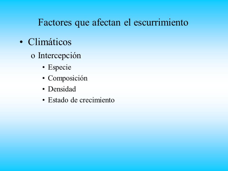 Factores que afectan el escurrimiento Climáticos oIntercepción Especie Composición Densidad Estado de crecimiento
