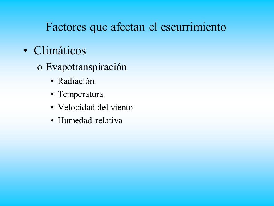 Factores que afectan el escurrimiento Climáticos oEvapotranspiración Radiación Temperatura Velocidad del viento Humedad relativa