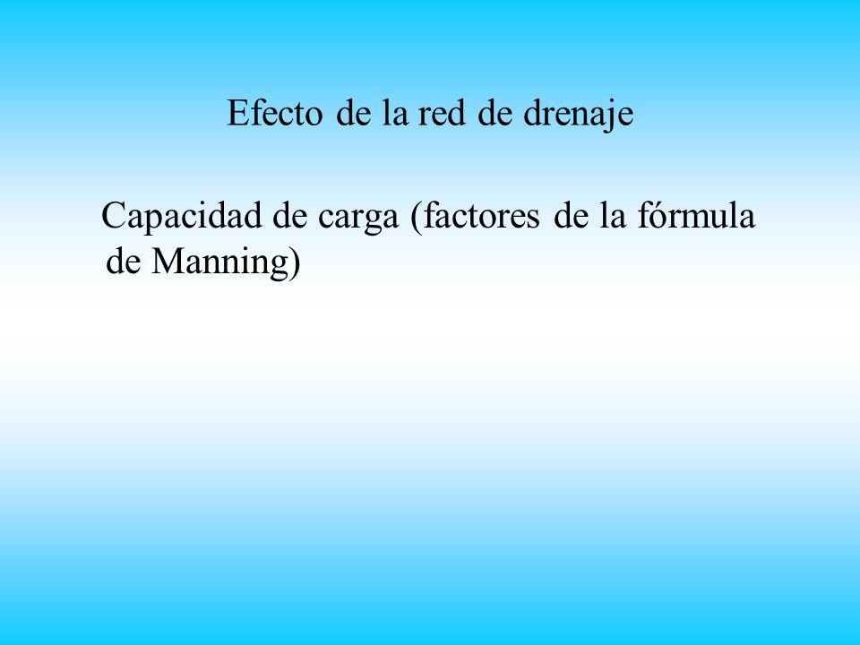 Efecto de la red de drenaje Capacidad de carga (factores de la fórmula de Manning)