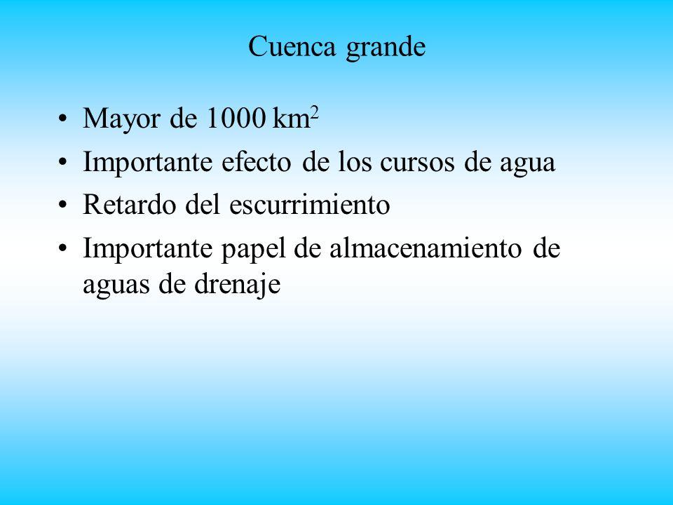 Cuenca grande Mayor de 1000 km 2 Importante efecto de los cursos de agua Retardo del escurrimiento Importante papel de almacenamiento de aguas de drenaje