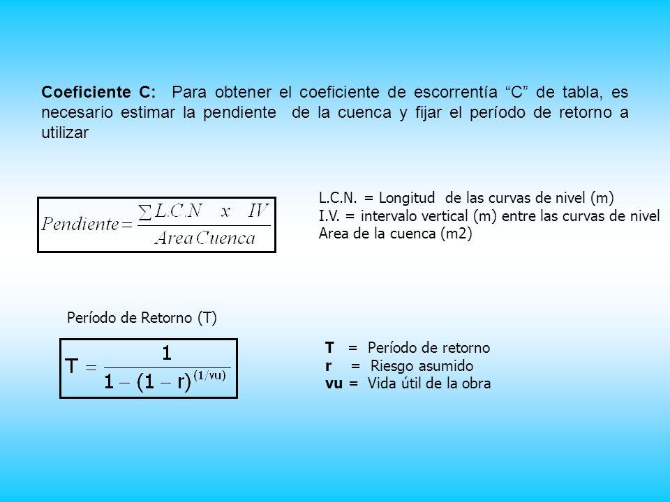 L.C.N.= Longitud de las curvas de nivel (m) I.V.
