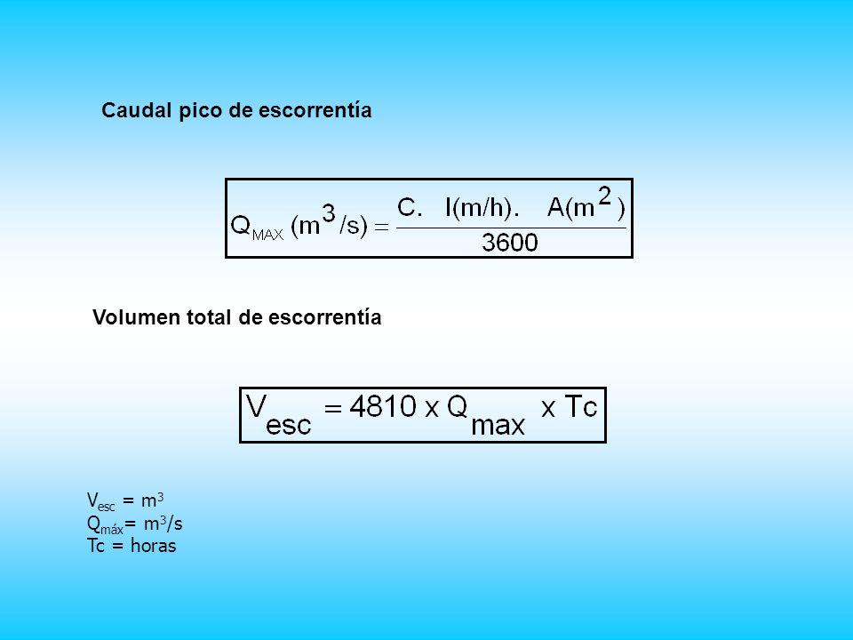 V esc = m 3 Q máx = m 3 /s Tc = horas Volumen total de escorrentía Caudal pico de escorrentía