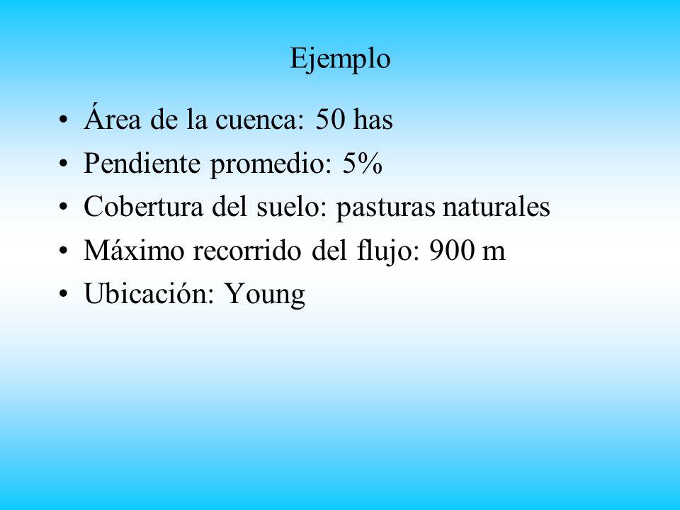 Ejemplo Área de la cuenca: 50 has Pendiente promedio: 5% Cobertura del suelo: pasturas naturales Máximo recorrido del flujo: 900 m Ubicación: Young