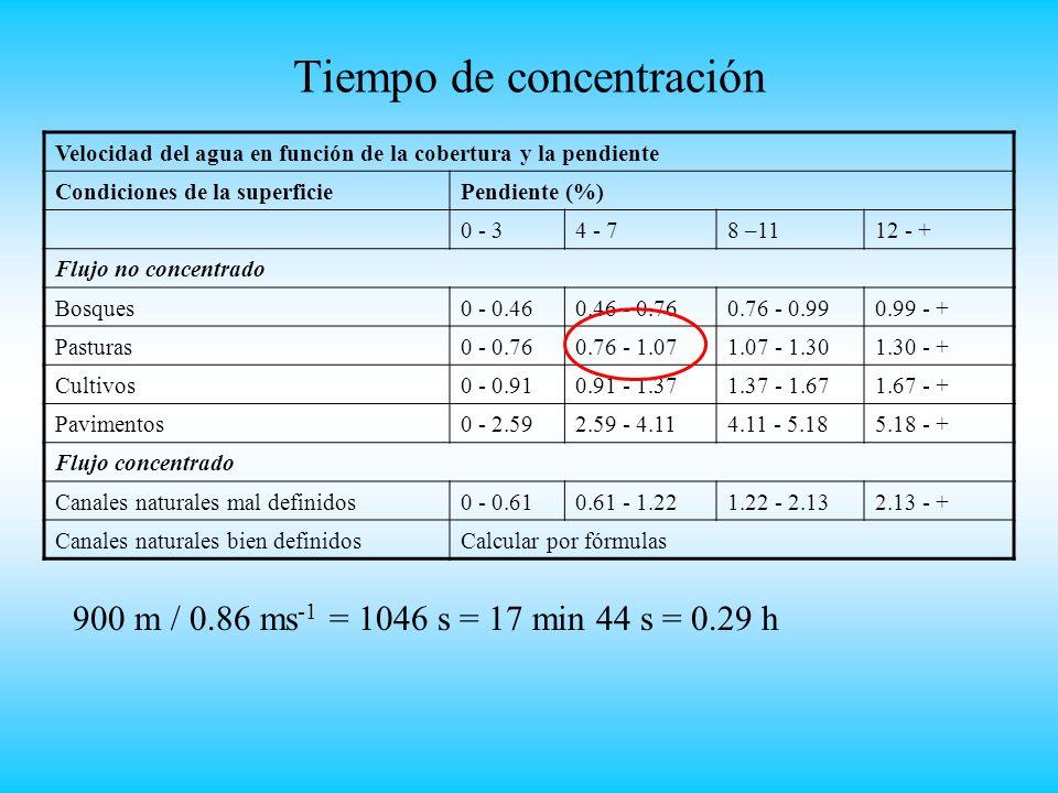 Tiempo de concentración Velocidad del agua en función de la cobertura y la pendiente Condiciones de la superficiePendiente (%) 0 - 34 - 78 –1112 - + Flujo no concentrado Bosques0 - 0.460.46 - 0.760.76 - 0.990.99 - + Pasturas0 - 0.760.76 - 1.071.07 - 1.301.30 - + Cultivos0 - 0.910.91 - 1.371.37 - 1.671.67 - + Pavimentos0 - 2.592.59 - 4.114.11 - 5.185.18 - + Flujo concentrado Canales naturales mal definidos0 - 0.610.61 - 1.221.22 - 2.132.13 - + Canales naturales bien definidosCalcular por fórmulas 900 m / 0.86 ms -1 = 1046 s = 17 min 44 s = 0.29 h