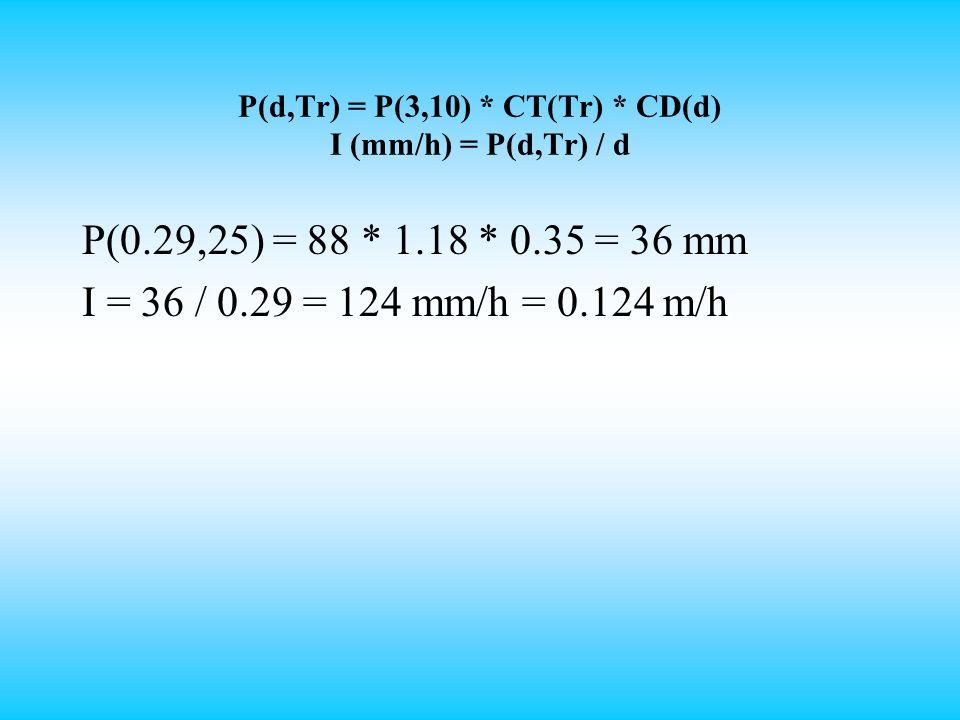 P(0.29,25) = 88 * 1.18 * 0.35 = 36 mm I = 36 / 0.29 = 124 mm/h = 0.124 m/h P(d,Tr) = P(3,10) * CT(Tr) * CD(d) I (mm/h) = P(d,Tr) / d