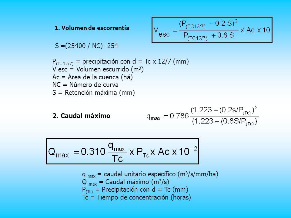1. Volumen de escorrentía S =(25400 / NC) -254 P (Tc 12/7) = precipitación con d = Tc x 12/7 (mm) V esc = Volumen escurrido (m 3 ) Ac = Área de la cue