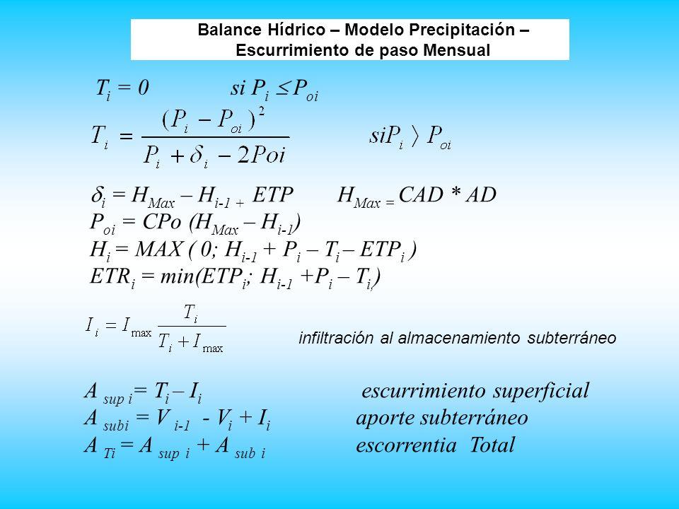 T i = 0si P i P oi i = H Max – H i-1 + ETP H Max = CAD * AD P oi = CPo (H Max – H i-1 ) H i = MAX ( 0; H i-1 + P i – T i – ETP i ) ETR i = min(ETP i ; H i-1 +P i – T i, ) A sup i = T i – I i escurrimiento superficial A subi = V i-1 - V i + I i aporte subterráneo A Ti = A sup i + A sub i escorrentia Total Balance Hídrico – Modelo Precipitación – Escurrimiento de paso Mensual infiltración al almacenamiento subterráneo