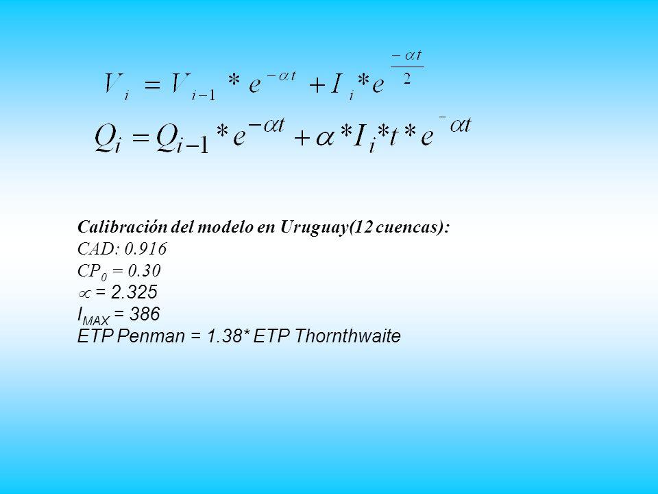 Calibración del modelo en Uruguay(12 cuencas): CAD: 0.916 CP 0 = 0.30 = 2.325 I MAX = 386 ETP Penman = 1.38* ETP Thornthwaite