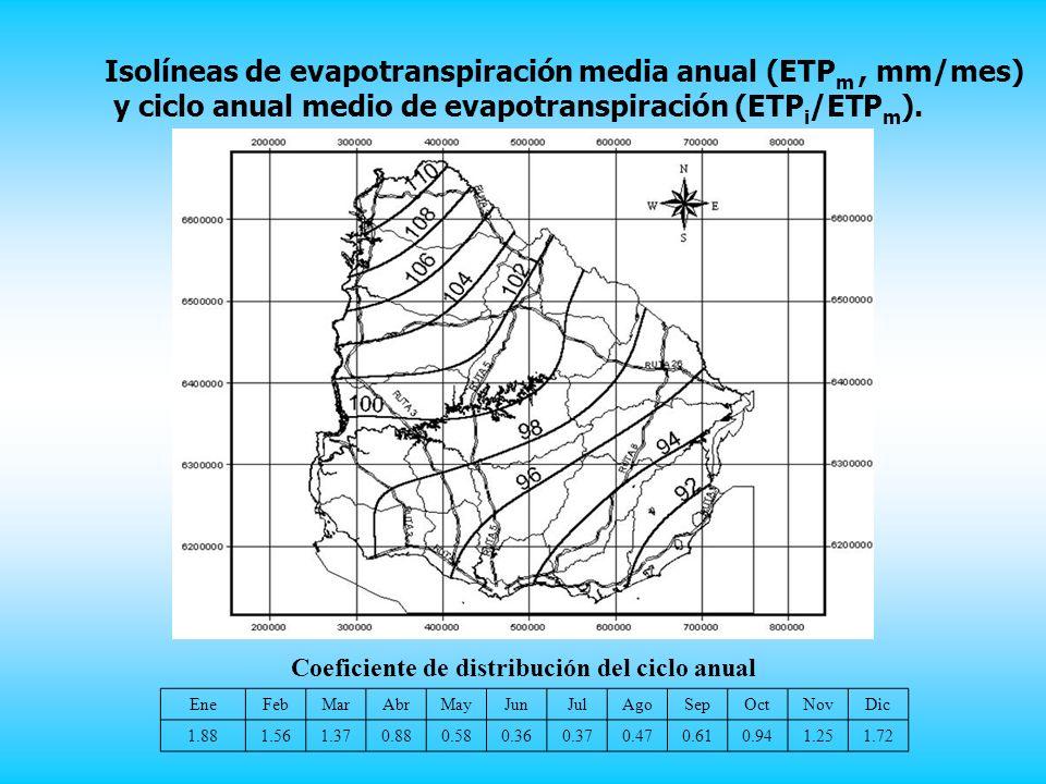 Isolíneas de evapotranspiración media anual (ETP m, mm/mes) y ciclo anual medio de evapotranspiración (ETP i /ETP m ).