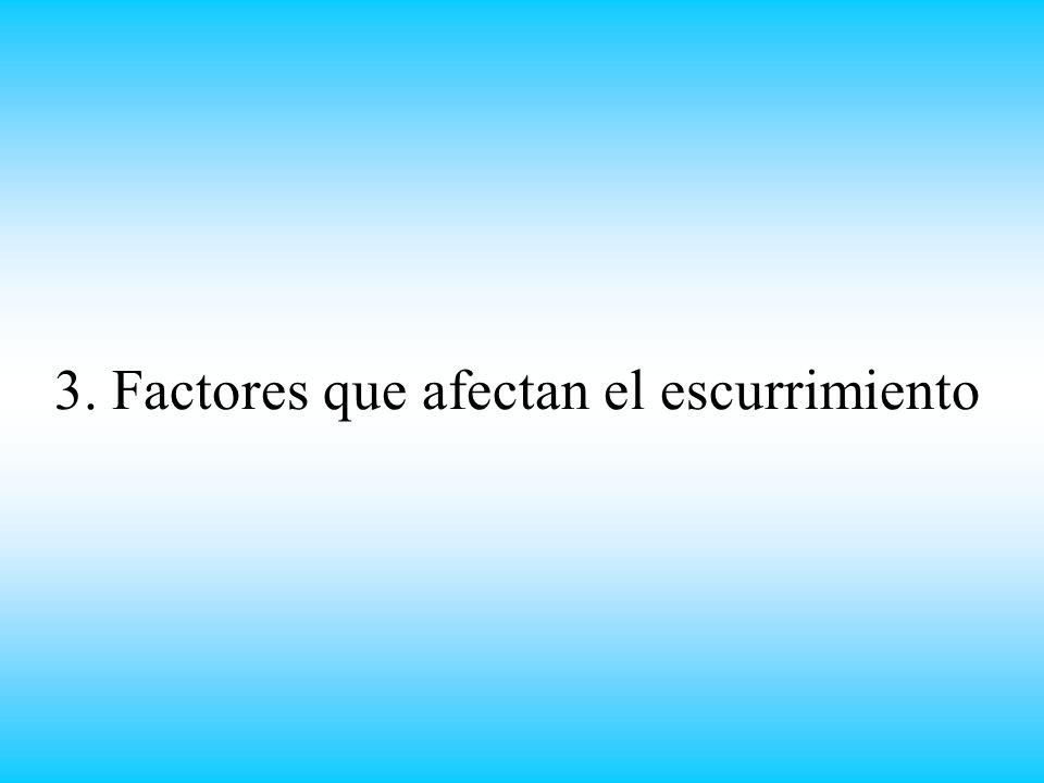3. Factores que afectan el escurrimiento