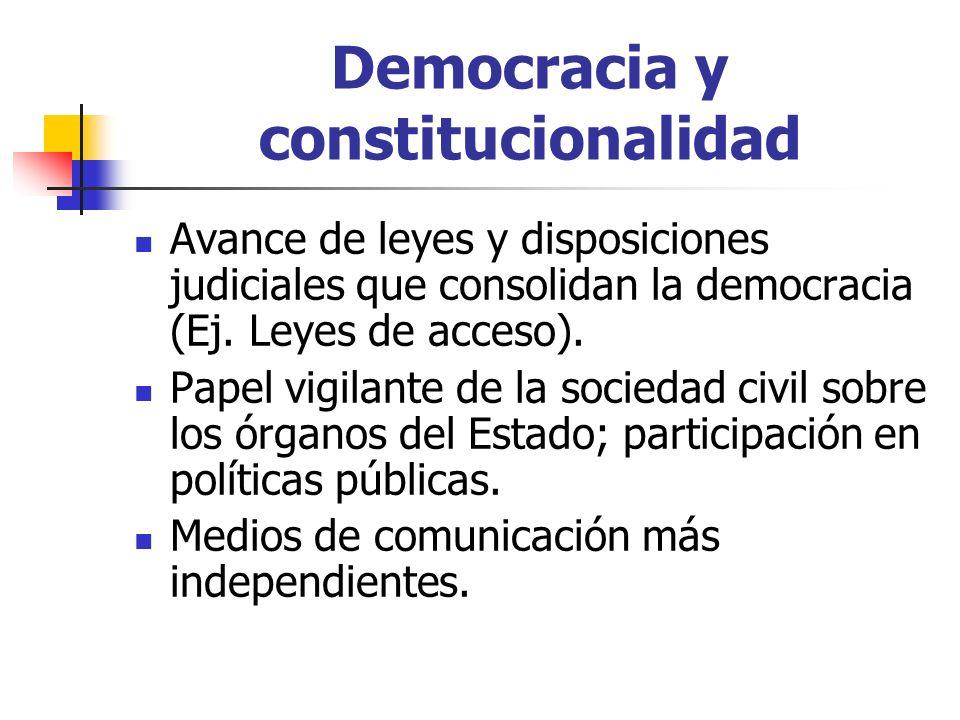 Democracia y constitucionalidad Avance de leyes y disposiciones judiciales que consolidan la democracia (Ej.