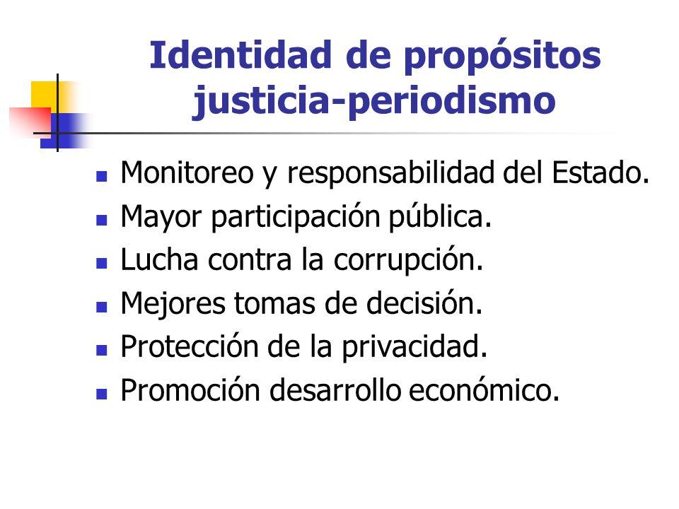 Identidad de propósitos justicia-periodismo Monitoreo y responsabilidad del Estado.