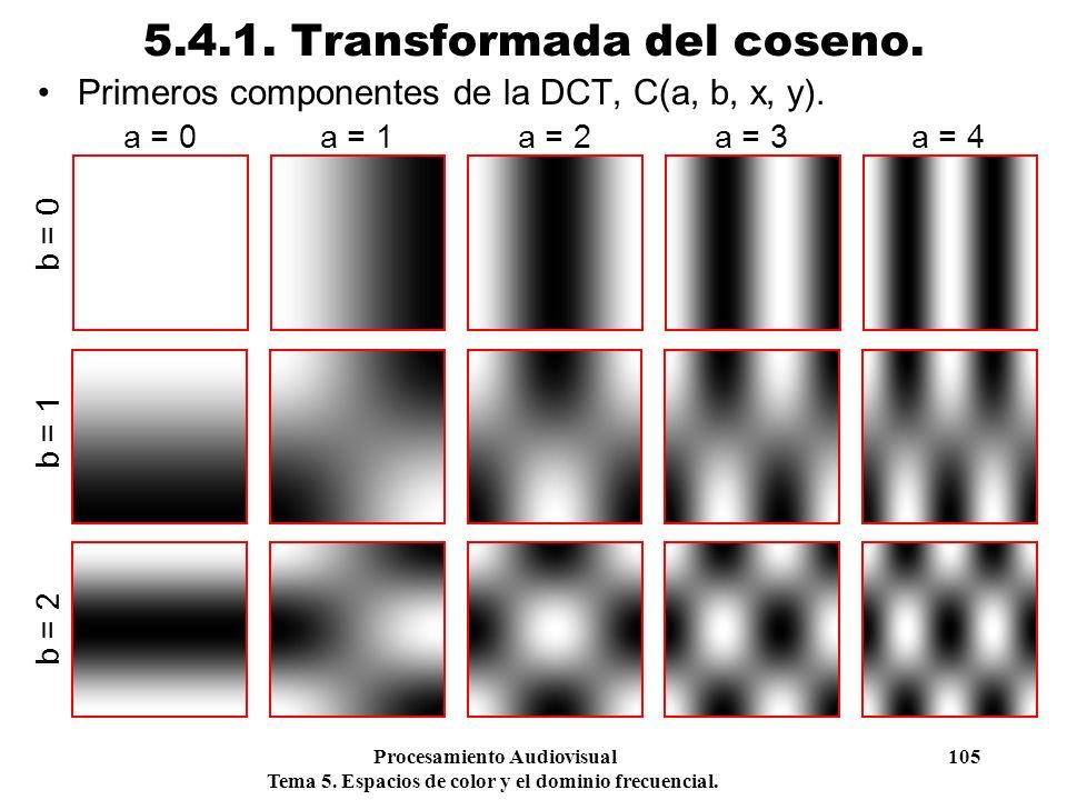 Procesamiento Audiovisual 105 Tema 5. Espacios de color y el dominio frecuencial. 5.4.1. Transformada del coseno. Primeros componentes de la DCT, C(a,