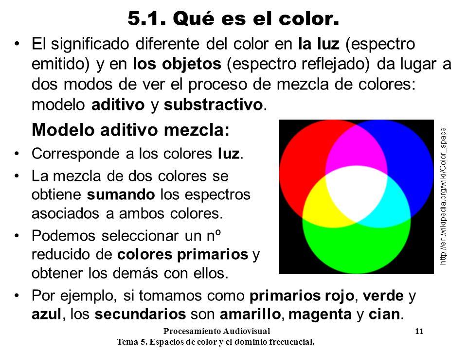 Procesamiento Audiovisual 11 Tema 5. Espacios de color y el dominio frecuencial. 5.1. Qué es el color. El significado diferente del color en la luz (e