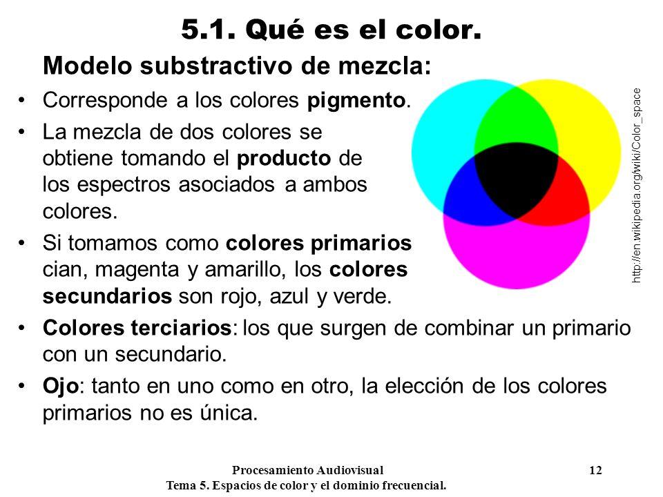 Procesamiento Audiovisual 12 Tema 5. Espacios de color y el dominio frecuencial. 5.1. Qué es el color. http://en.wikipedia.org/wiki/Color_space Modelo