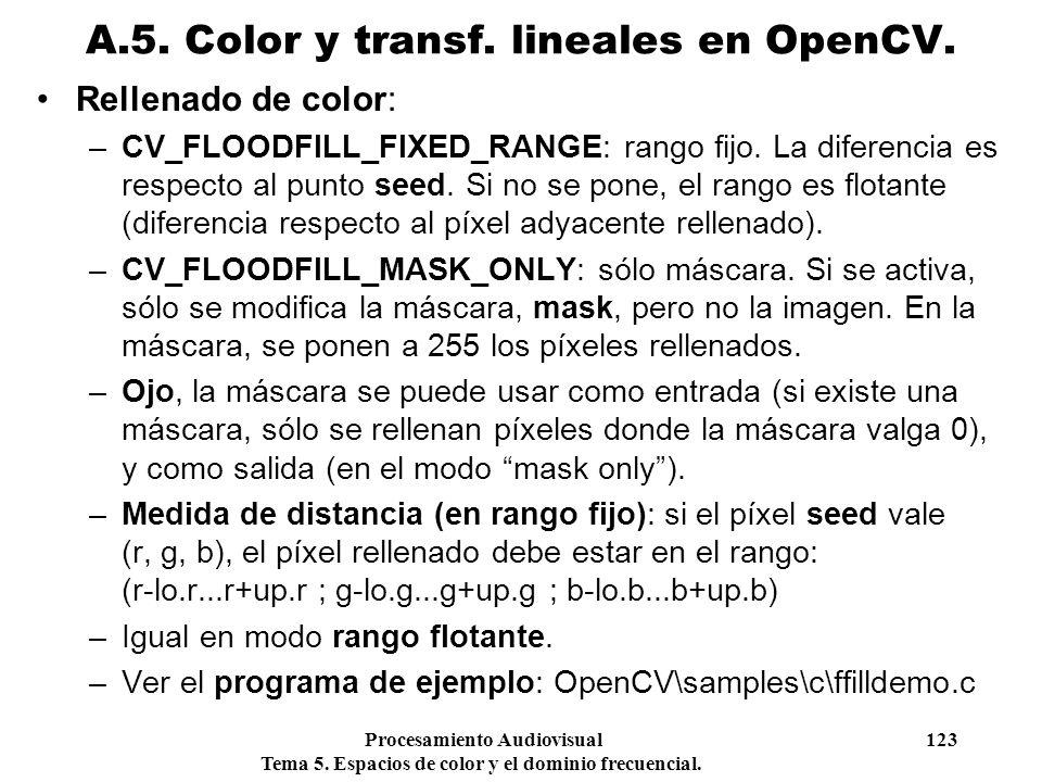 Procesamiento Audiovisual 123 Tema 5. Espacios de color y el dominio frecuencial. Rellenado de color: –CV_FLOODFILL_FIXED_RANGE: rango fijo. La difere
