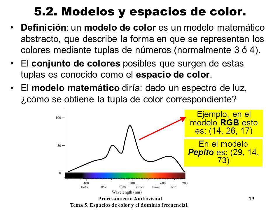 Procesamiento Audiovisual 13 Tema 5. Espacios de color y el dominio frecuencial. 5.2. Modelos y espacios de color. Definición: un modelo de color es u