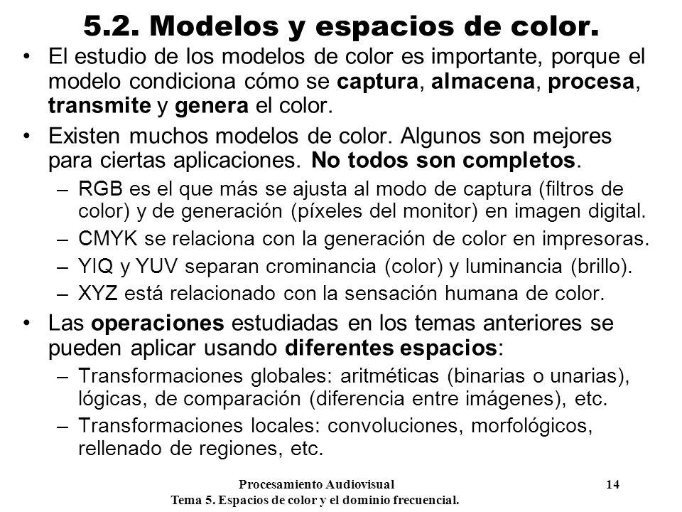 Procesamiento Audiovisual 14 Tema 5. Espacios de color y el dominio frecuencial. 5.2. Modelos y espacios de color. El estudio de los modelos de color