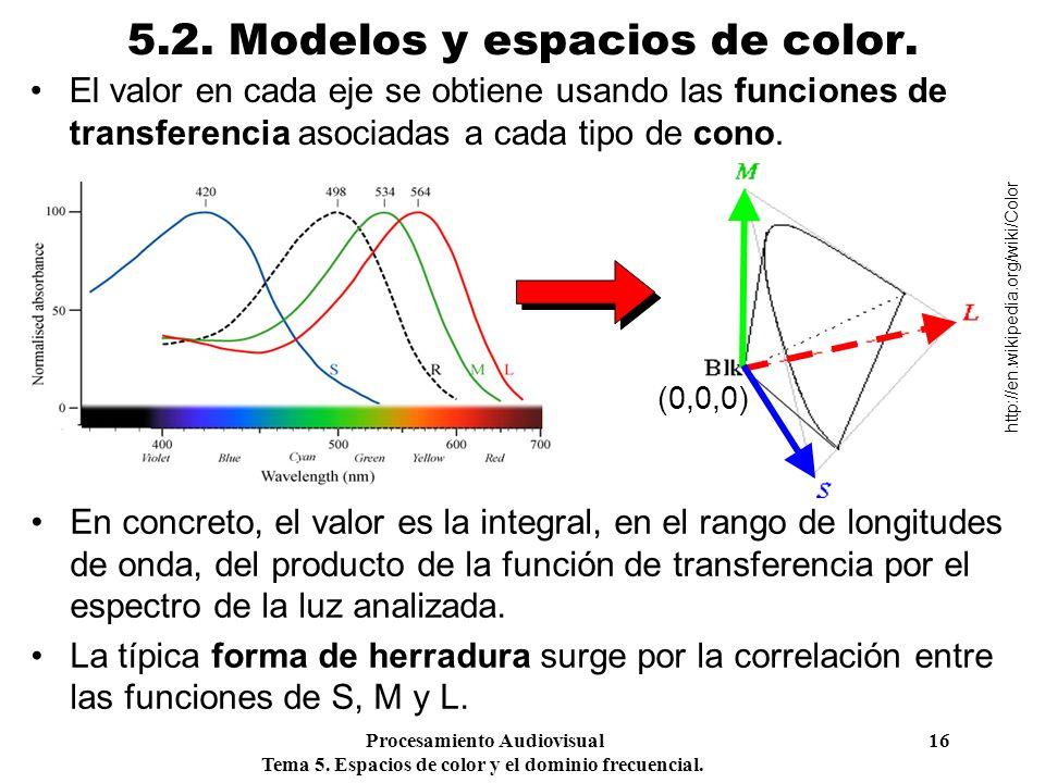 Procesamiento Audiovisual 16 Tema 5. Espacios de color y el dominio frecuencial. 5.2. Modelos y espacios de color. Modelo triestímulo El valor en cada