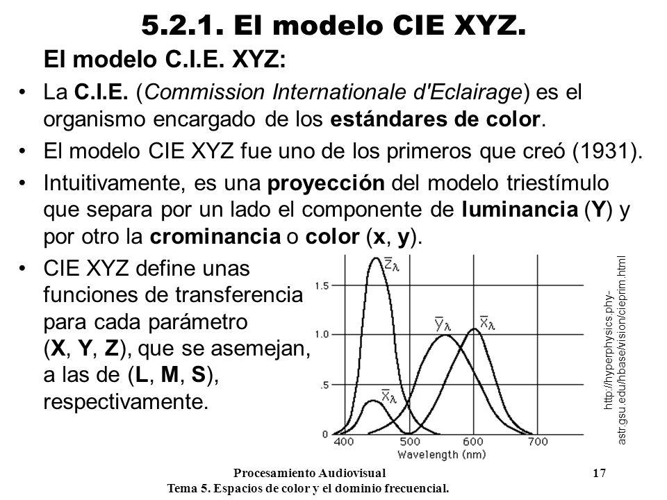 Procesamiento Audiovisual 17 Tema 5. Espacios de color y el dominio frecuencial. 5.2.1. El modelo CIE XYZ. El modelo C.I.E. XYZ: La C.I.E. (Commission