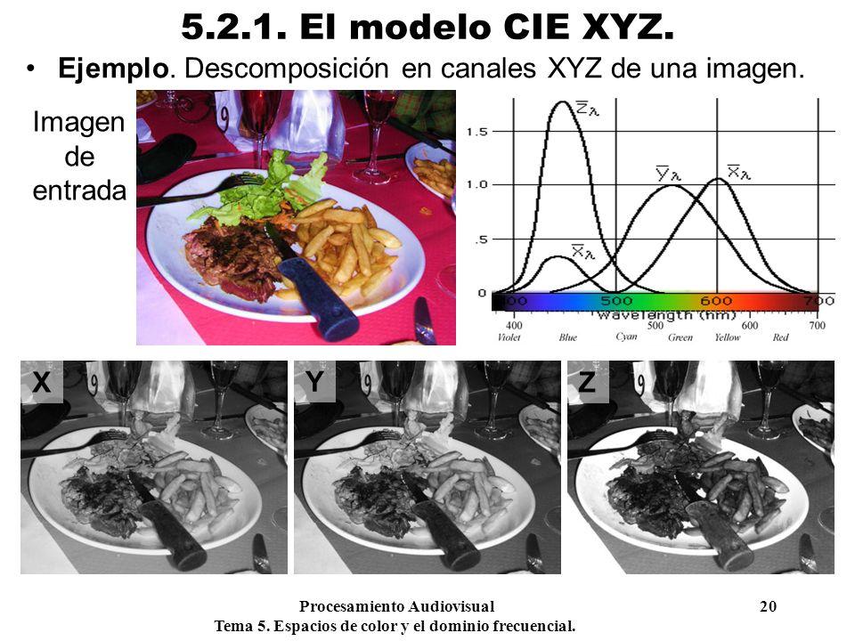 Procesamiento Audiovisual 20 Tema 5. Espacios de color y el dominio frecuencial. 5.2.1. El modelo CIE XYZ. Ejemplo. Descomposición en canales XYZ de u