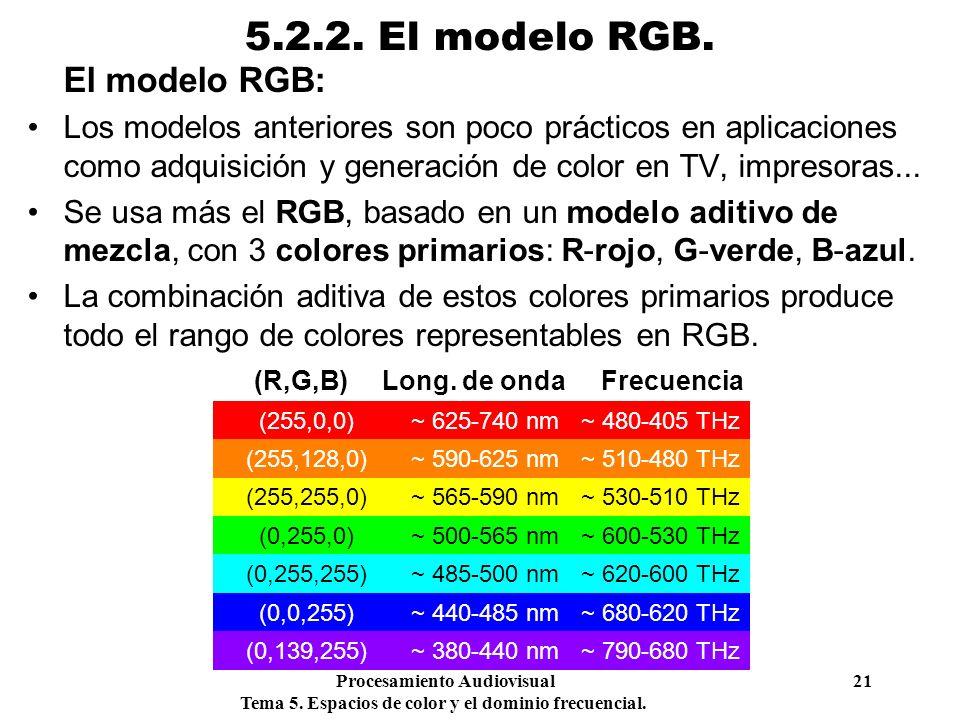 Procesamiento Audiovisual 21 Tema 5. Espacios de color y el dominio frecuencial. 5.2.2. El modelo RGB. El modelo RGB: Los modelos anteriores son poco