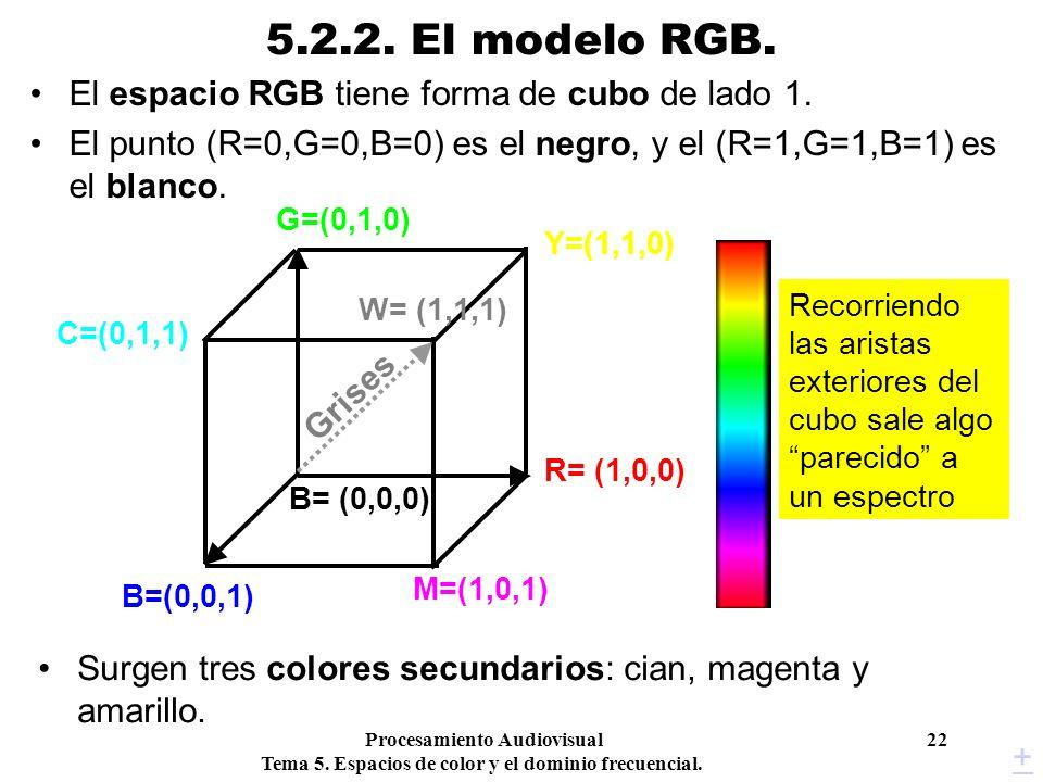 Procesamiento Audiovisual 22 Tema 5. Espacios de color y el dominio frecuencial. 5.2.2. El modelo RGB. El espacio RGB tiene forma de cubo de lado 1. E
