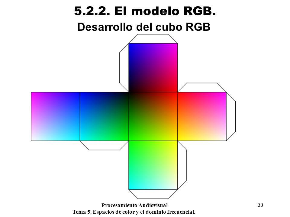 Procesamiento Audiovisual 23 Tema 5. Espacios de color y el dominio frecuencial. 5.2.2. El modelo RGB. Desarrollo del cubo RGB