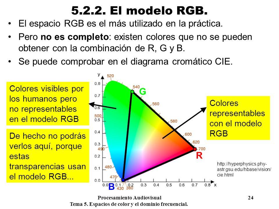 Procesamiento Audiovisual 24 Tema 5. Espacios de color y el dominio frecuencial. 5.2.2. El modelo RGB. El espacio RGB es el más utilizado en la prácti