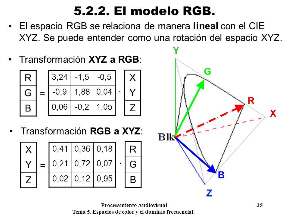 Procesamiento Audiovisual 25 Tema 5. Espacios de color y el dominio frecuencial. 5.2.2. El modelo RGB. El espacio RGB se relaciona de manera lineal co