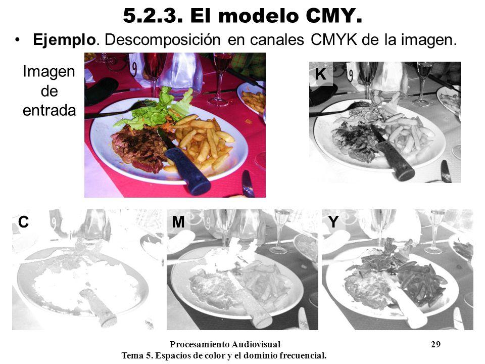 Procesamiento Audiovisual 29 Tema 5. Espacios de color y el dominio frecuencial. 5.2.3. El modelo CMY. Ejemplo. Descomposición en canales CMYK de la i