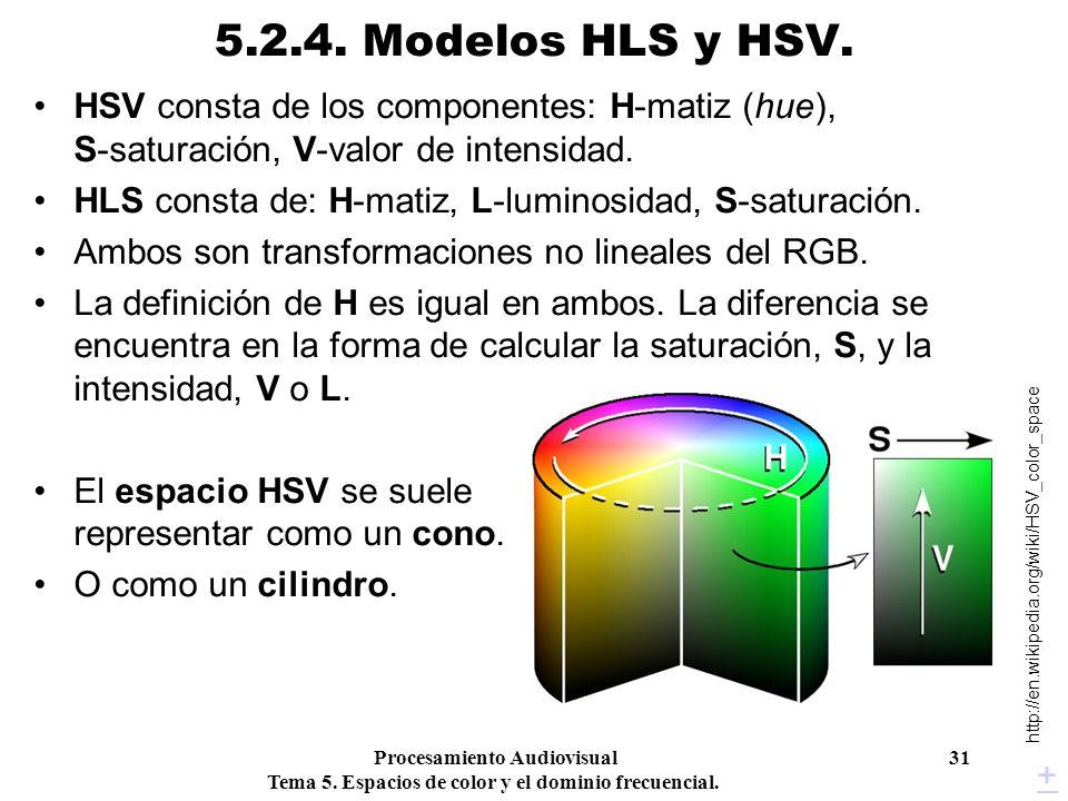 Procesamiento Audiovisual 31 Tema 5. Espacios de color y el dominio frecuencial. 5.2.4. Modelos HLS y HSV. HSV consta de los componentes: H-matiz (hue