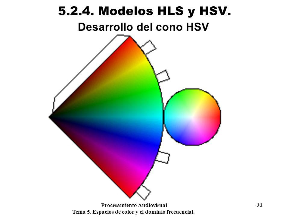Procesamiento Audiovisual 32 Tema 5. Espacios de color y el dominio frecuencial. 5.2.4. Modelos HLS y HSV. Desarrollo del cono HSV