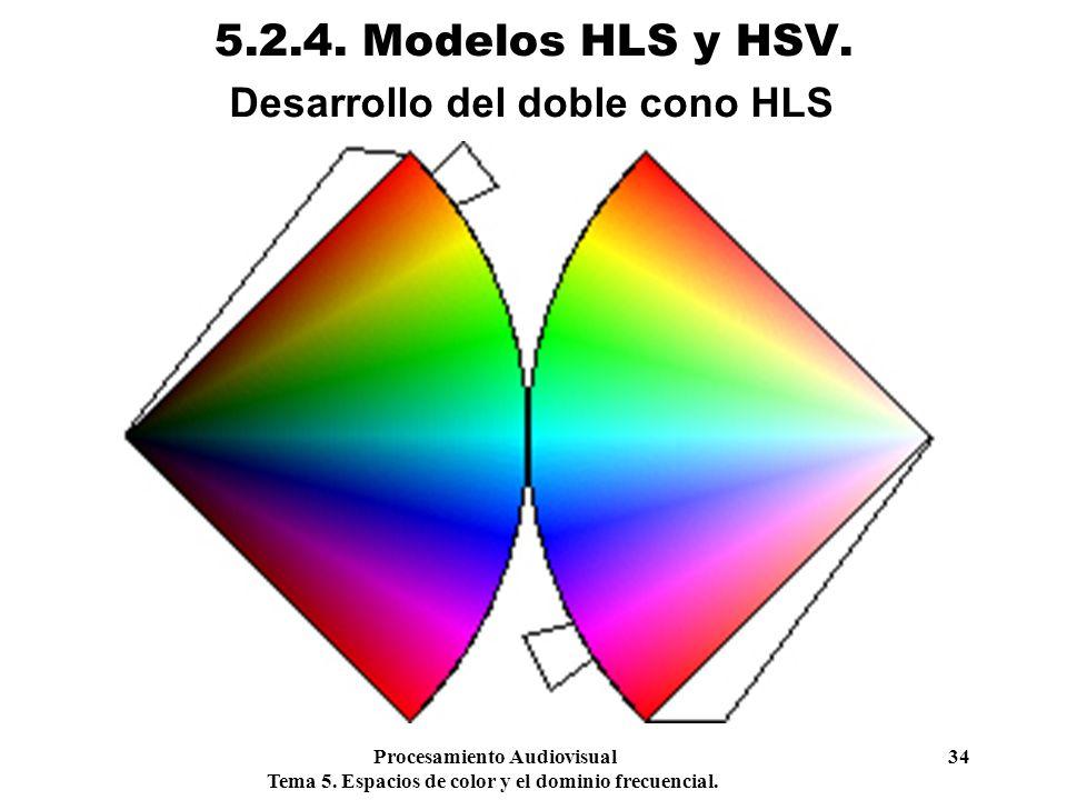 Procesamiento Audiovisual 34 Tema 5. Espacios de color y el dominio frecuencial. 5.2.4. Modelos HLS y HSV. Desarrollo del doble cono HLS