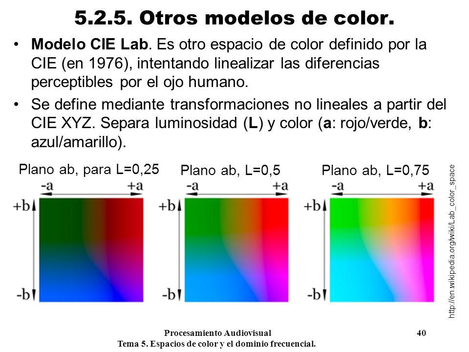 Procesamiento Audiovisual 40 Tema 5.Espacios de color y el dominio frecuencial.