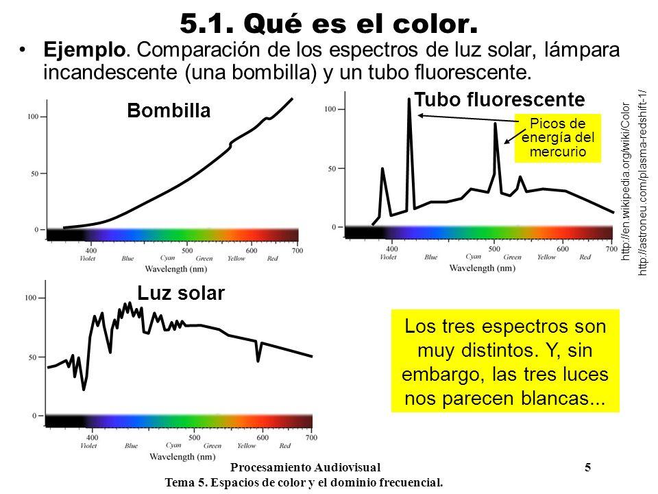 Procesamiento Audiovisual 5 Tema 5. Espacios de color y el dominio frecuencial. 5.1. Qué es el color. Ejemplo. Comparación de los espectros de luz sol