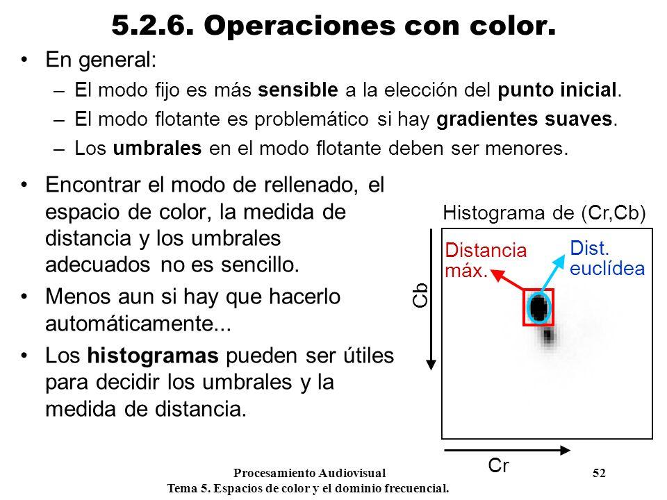 Procesamiento Audiovisual 52 Tema 5. Espacios de color y el dominio frecuencial. 5.2.6. Operaciones con color. Encontrar el modo de rellenado, el espa