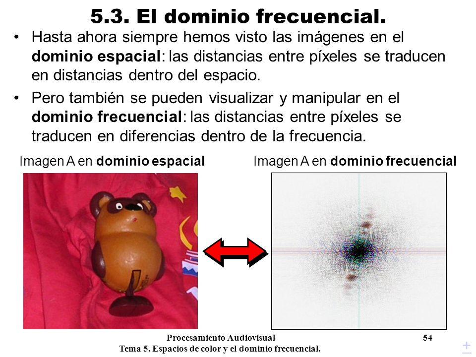 Procesamiento Audiovisual 54 Tema 5. Espacios de color y el dominio frecuencial. 5.3. El dominio frecuencial. Hasta ahora siempre hemos visto las imág