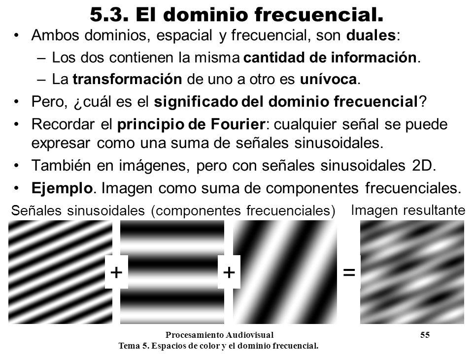 Procesamiento Audiovisual 55 Tema 5. Espacios de color y el dominio frecuencial. 5.3. El dominio frecuencial. Ambos dominios, espacial y frecuencial,